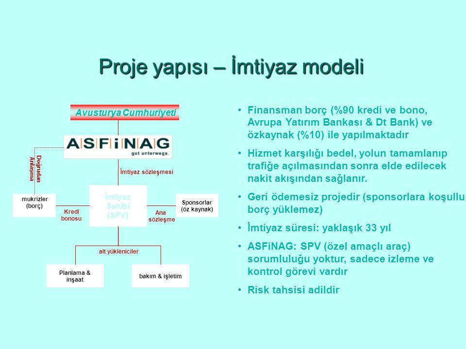 Proje yapısı – İmtiyaz modeli Sponsorlar (öz kaynak) mukrizler (borç) İmtiyaz Sahibi (SPV) Planlama & inşaat bakım & işletim Ana sözleşme Kredi bonosu alt yükleniciler İmtiyaz sözleşmesi Avusturya Cumhuriyeti Doğrudan Anlaşma Finansman borç (%90 kredi ve bono, Avrupa Yatırım Bankası & Dt Bank) ve özkaynak (%10) ile yapılmaktadır Hizmet karşılığı bedel, yolun tamamlanıp trafiğe açılmasından sonra elde edilecek nakit akışından sağlanır.
