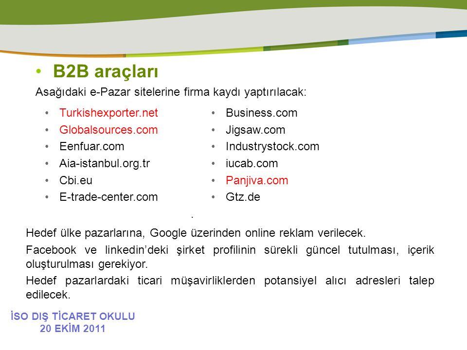B2B araçları Asağıdaki e-Pazar sitelerine firma kaydı yaptırılacak: İSO DIŞ TİCARET OKULU 20 EKİM 2011 Turkishexporter.net Globalsources.com Eenfuar.com Aia-istanbul.org.tr Cbi.eu E-trade-center.com Business.com Jigsaw.com Industrystock.com iucab.com Panjiva.com Gtz.de.