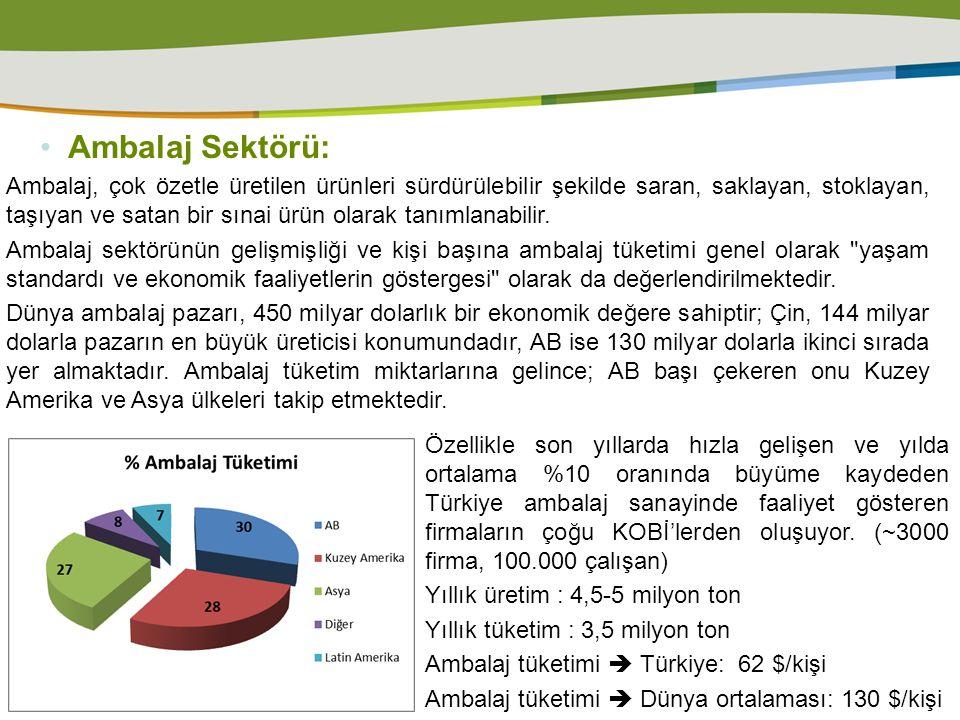Kullanılacak Devlet Yardımları Destekler, teşvikler İSO DIŞ TİCARET OKULU 20 EKİM 2011