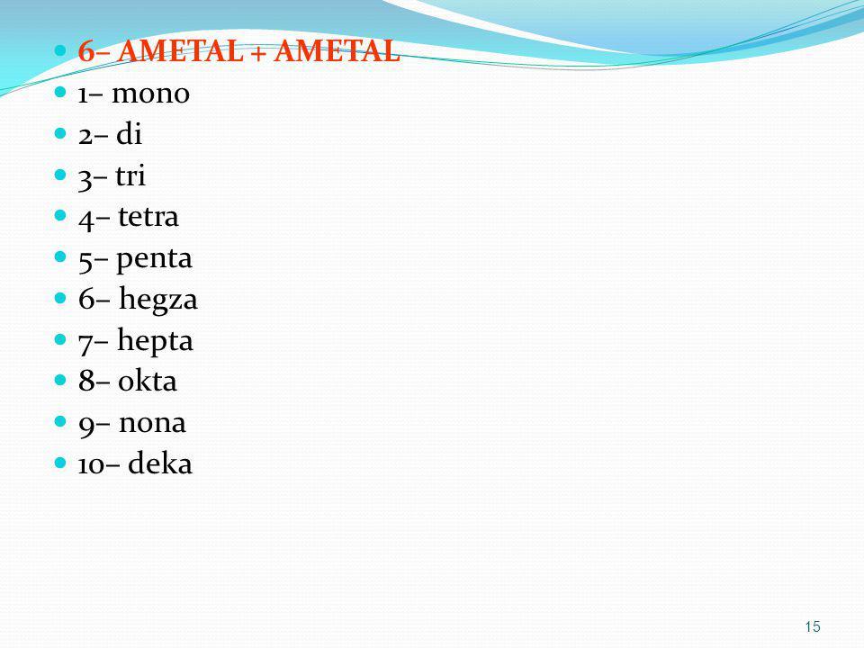 6– AMETAL + AMETAL 1– mono 2– di 3– tri 4– tetra 5– penta 6– hegza 7– hepta 8– okta 9– nona 10– deka 15