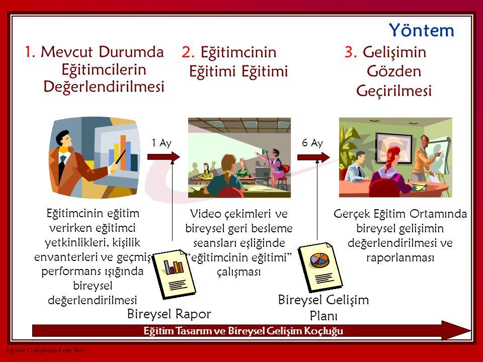 Eğitim Geliştirme Eren Ikiz Yöntem 1. Mevcut Durumda Eğitimcilerin Değerlendirilmesi Eğitimcinin eğitim verirken eğitimci yetkinlikleri, kişilik envan
