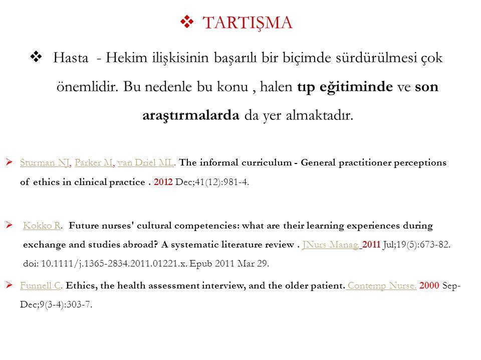  TARTIŞMA  Hasta - Hekim ilişkisinin başarılı bir biçimde sürdürülmesi çok önemlidir. Bu nedenle bu konu, halen tıp eğitiminde ve son araştırmalarda