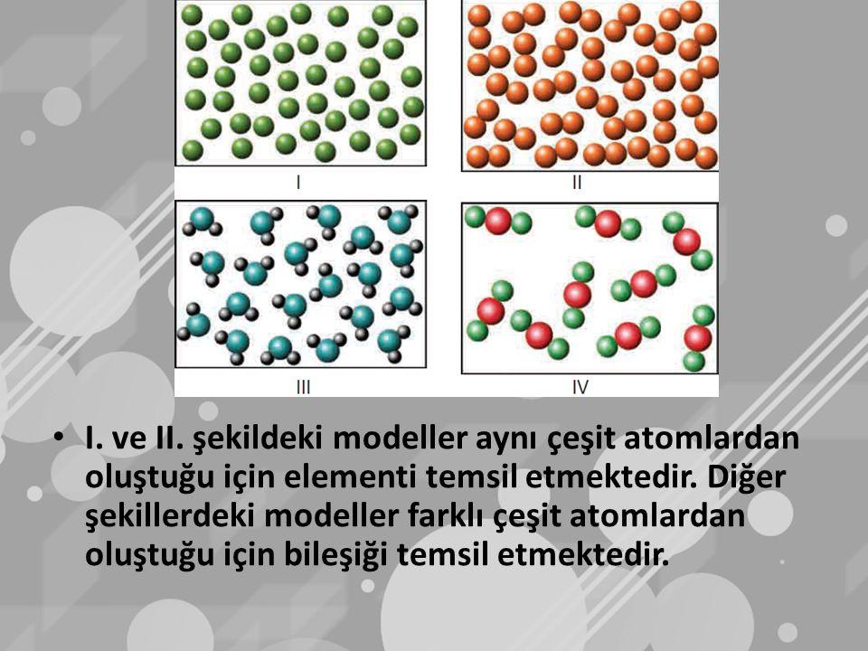 I. ve II. şekildeki modeller aynı çeşit atomlardan oluştuğu için elementi temsil etmektedir. Diğer şekillerdeki modeller farklı çeşit atomlardan oluşt