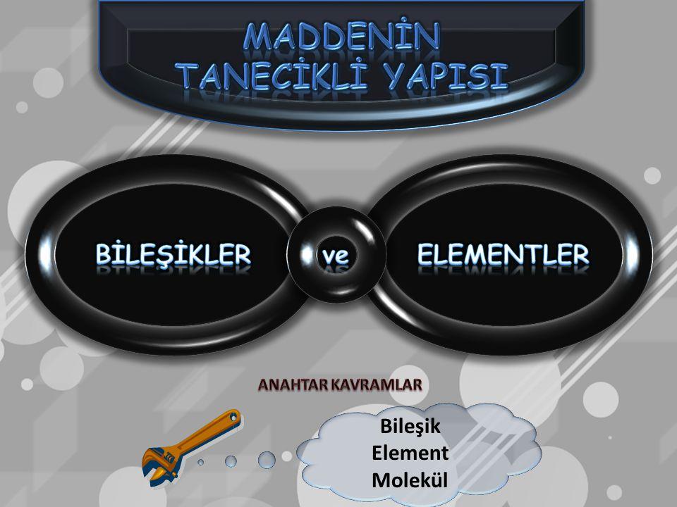 Bileşik Element Molekül