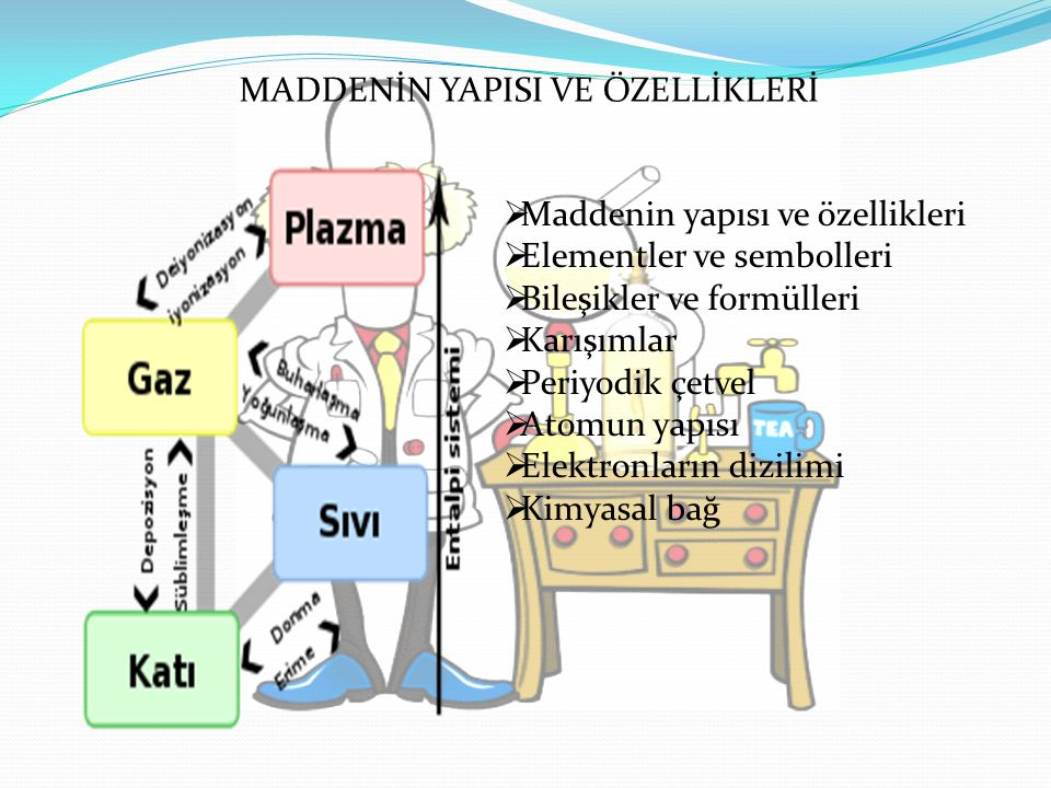 MADDENİN YAPISI VE ÖZELLİKLERİ  Maddenin yapısı ve özellikleri  Elementler ve sembolleri  Bileşikler ve formülleri  Karışımlar  Periyodik çetvel