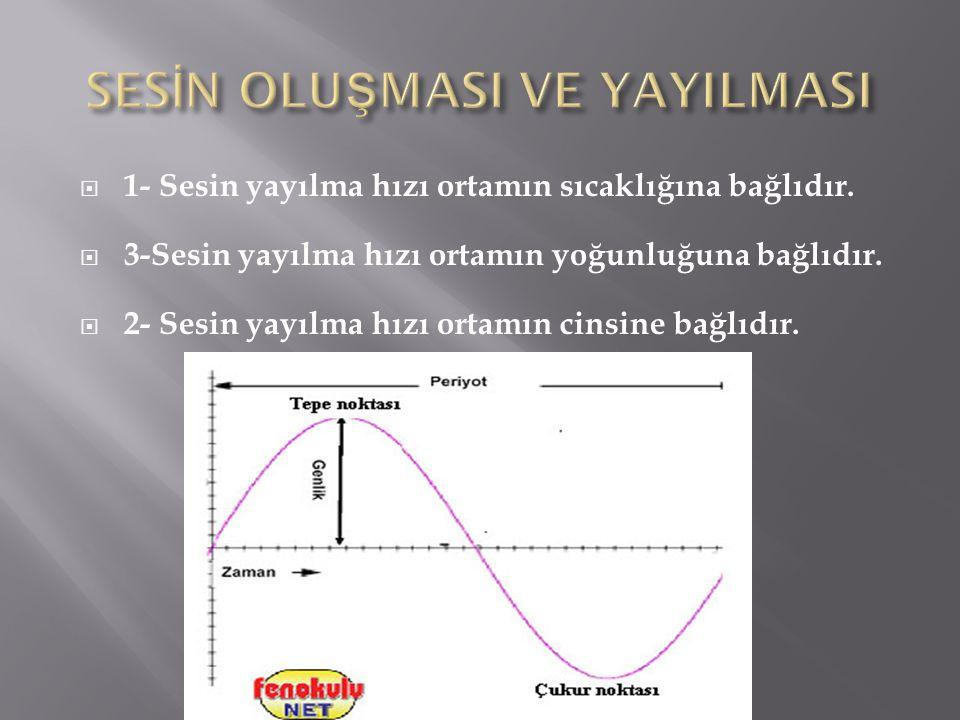  1- Sesin yayılma hızı ortamın sıcaklığına bağlıdır.  3-Sesin yayılma hızı ortamın yoğunluğuna bağlıdır.  2- Sesin yayılma hızı ortamın cinsine bağ