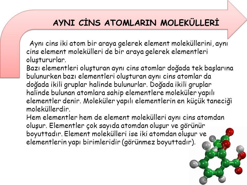 AYNI CİNS ATOMLARIN MOLEKÜLLERİ Aynı cins iki atom bir araya gelerek element moleküllerini, aynı cins element molekülleri de bir araya gelerek element