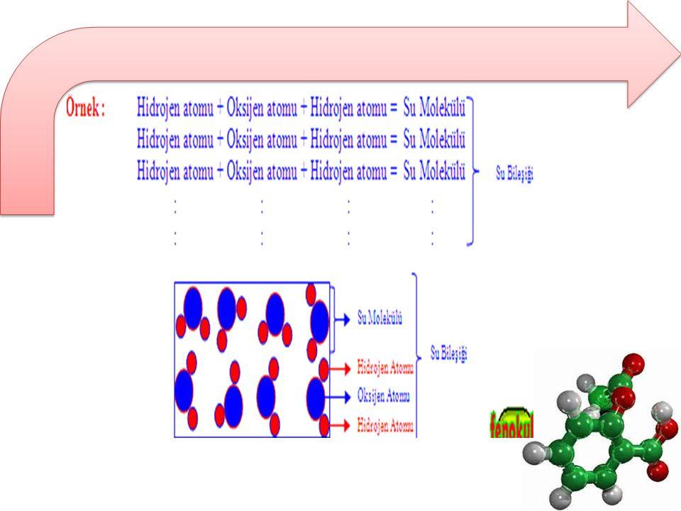 BİLEŞİKLER: İki ya da daha fazla çeşit element atomunun bir araya gelerek oluşturdukları yeni saf maddeye bileşik denir.