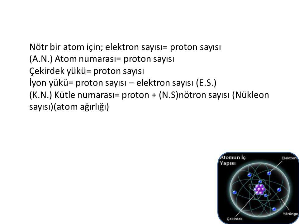 6- Bileşikler, kimyasal değişmeler sonucu (tepkimelerle) oluşur ve kimyasal yollarla ayrılırlar.