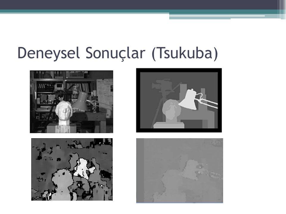 Deneysel Sonuçlar (Tsukuba)