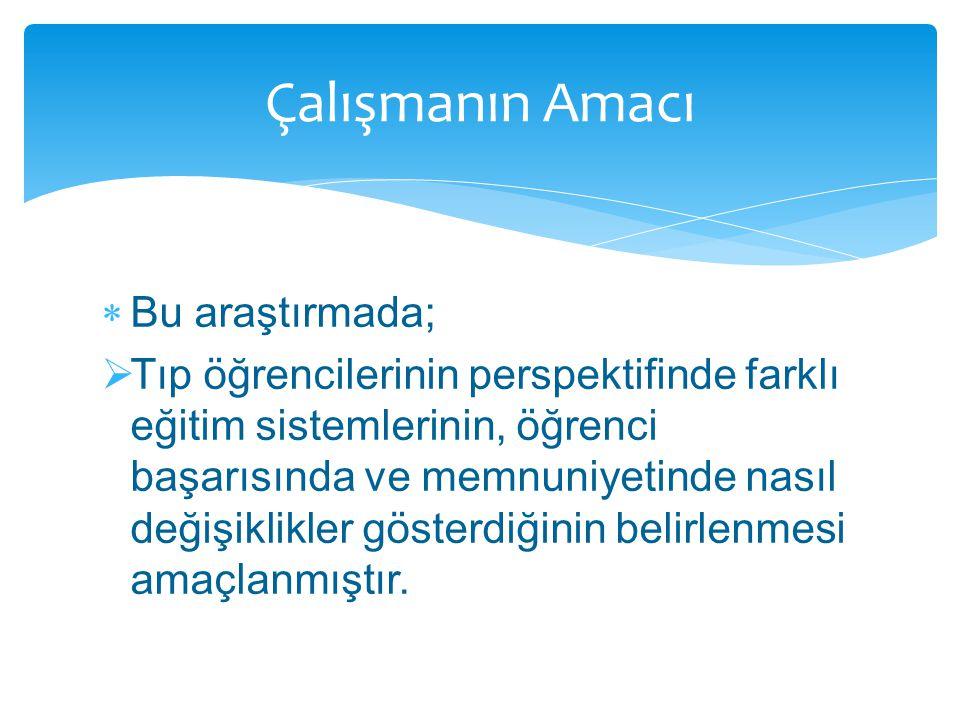  Günümüz Türkiye'sinde tercih edilen ve en azından tercih edilmek istenen bölümlerin başında sağlık bilimlerinin en ön sırada yer aldığı görülmektedir.