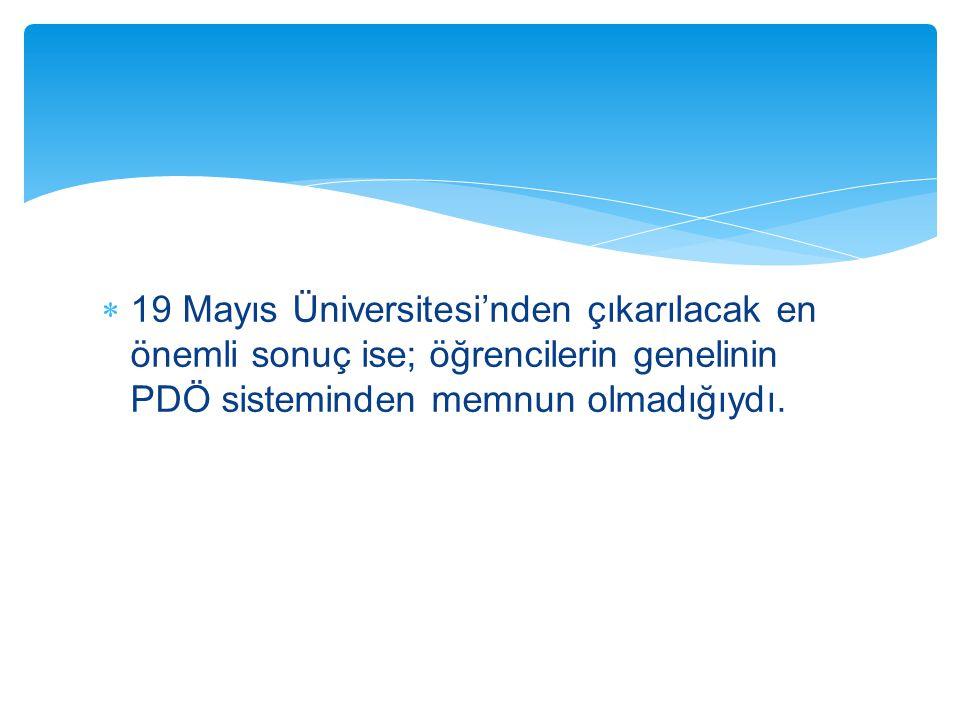  19 Mayıs Üniversitesi'nden çıkarılacak en önemli sonuç ise; öğrencilerin genelinin PDÖ sisteminden memnun olmadığıydı.