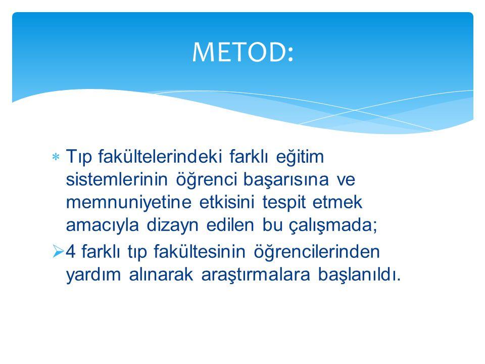 Yapılan çıkarımlara göre;  Uludağ Üniversitesi öğrencilerinin Atatürk Üniversitesi öğrencilerinden ortalama olarak daha fazla çalışmalarına rağmen;  Not ortalamasının Atatürk Üniversitesi'nden daha düşük olması vize sisteminin komite sisteminden daha zor olduğunu gösterdi.