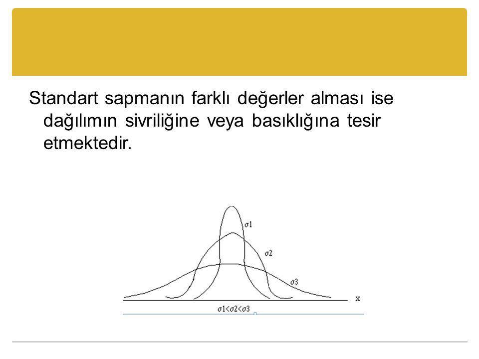 Standart sapmanın farklı değerler alması ise dağılımın sivriliğine veya basıklığına tesir etmektedir.