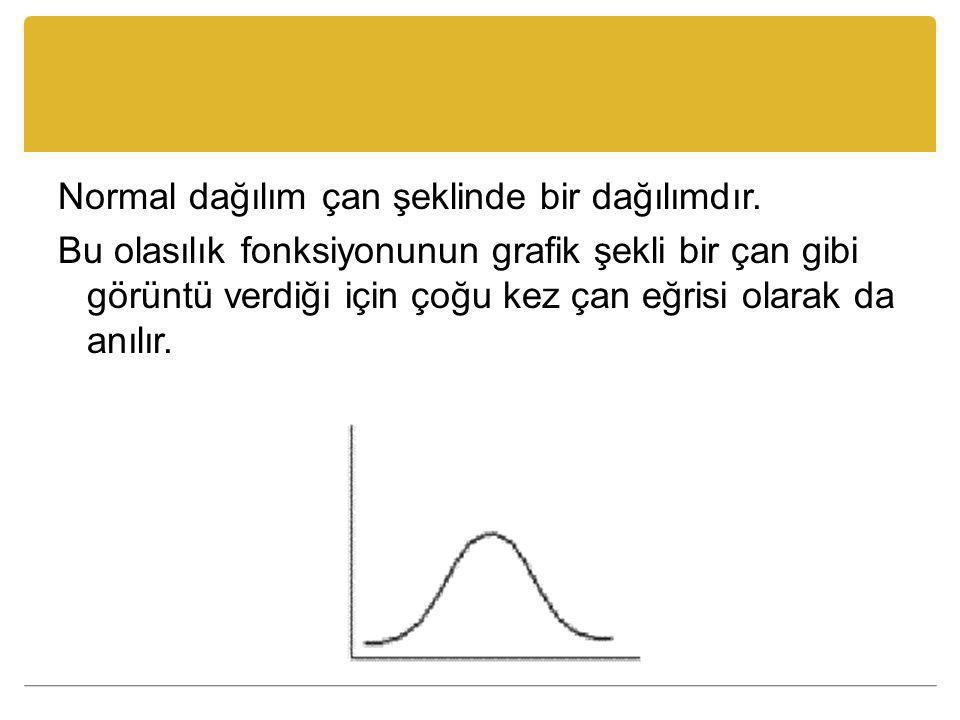 Normal dağılım çan şeklinde bir dağılımdır.