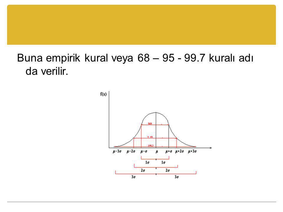 Normal Dağılım ortalama ve standart sapma parametreleri ile tespit edilmektedir.