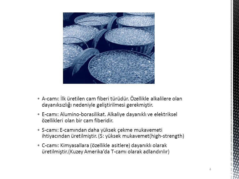 A-camı: İlk üretilen cam fiberi türüdür.