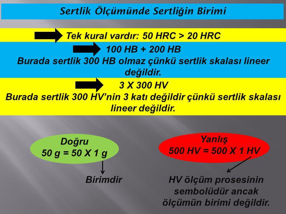Sertlik Ölçümünde Sertli ğ in Birimi Tek kural vardır: 50 HRC > 20 HRC 100 HB + 200 HB Burada sertlik 300 HB olmaz çünkü sertlik skalası lineer değild