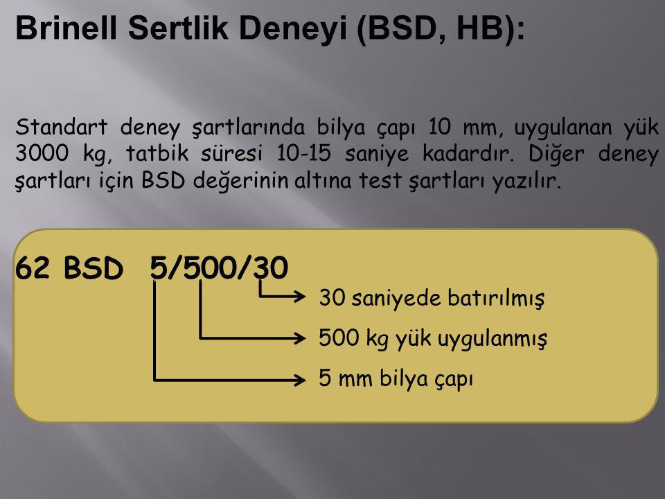 Brinell Sertlik Deneyi (BSD, HB): Standart deney şartlarında bilya çapı 10 mm, uygulanan yük 3000 kg, tatbik süresi 10-15 saniye kadardır. Diğer deney