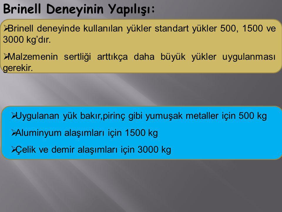 Brinell Deneyinin Yapılışı:  Brinell deneyinde kullanılan yükler standart yükler 500, 1500 ve 3000 kg'dır.  Malzemenin sertliği arttıkça daha büyük
