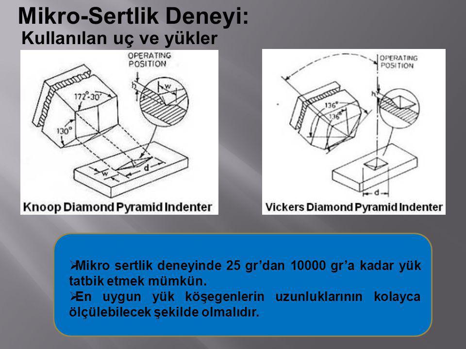Mikro-Sertlik Deneyi: Kullanılan uç ve yükler  Mikro sertlik deneyinde 25 gr'dan 10000 gr'a kadar yük tatbik etmek mümkün.  En uygun yük köşegenleri