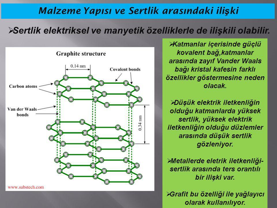 Malzeme Yapısı ve Sertlik arasındaki ili ş ki  Sertlik elektriksel ve manyetik özelliklerle de ilişkili olabilir.  Katmanlar içerisinde güçlü kovale