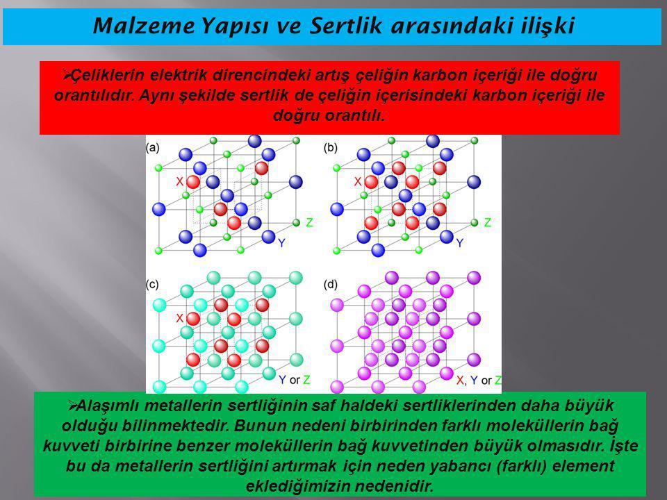 Malzeme Yapısı ve Sertlik arasındaki ili ş ki  Metalin sertliği tane boyutuna da bağlıdır.