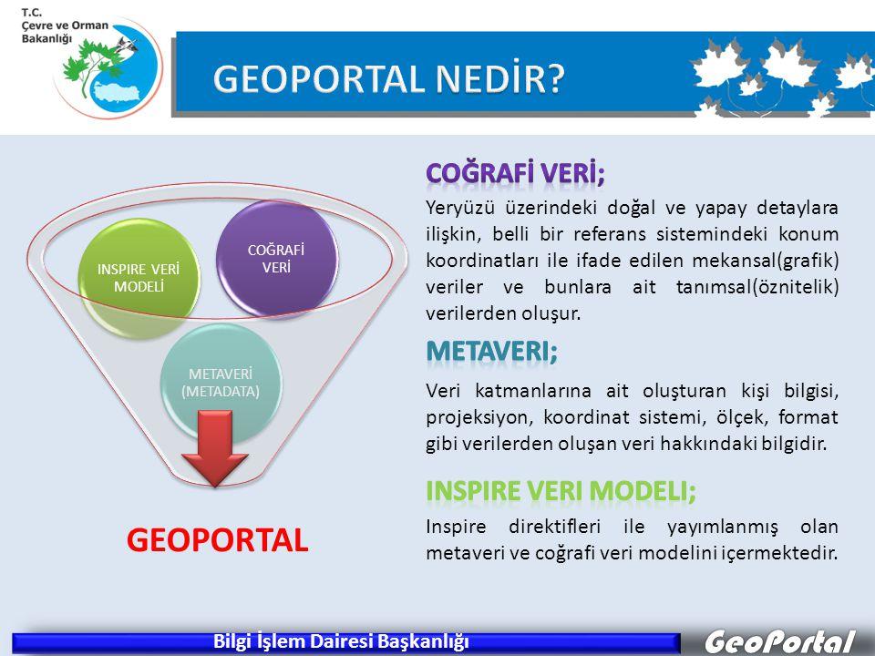 GeoPortal INSPIRE VERİ MODELİ METAVERİ (METADATA) COĞRAFİ VERİ GEOPORTAL Yeryüzü üzerindeki doğal ve yapay detaylara ilişkin, belli bir referans sistemindeki konum koordinatları ile ifade edilen mekansal(grafik) veriler ve bunlara ait tanımsal(öznitelik) verilerden oluşur.