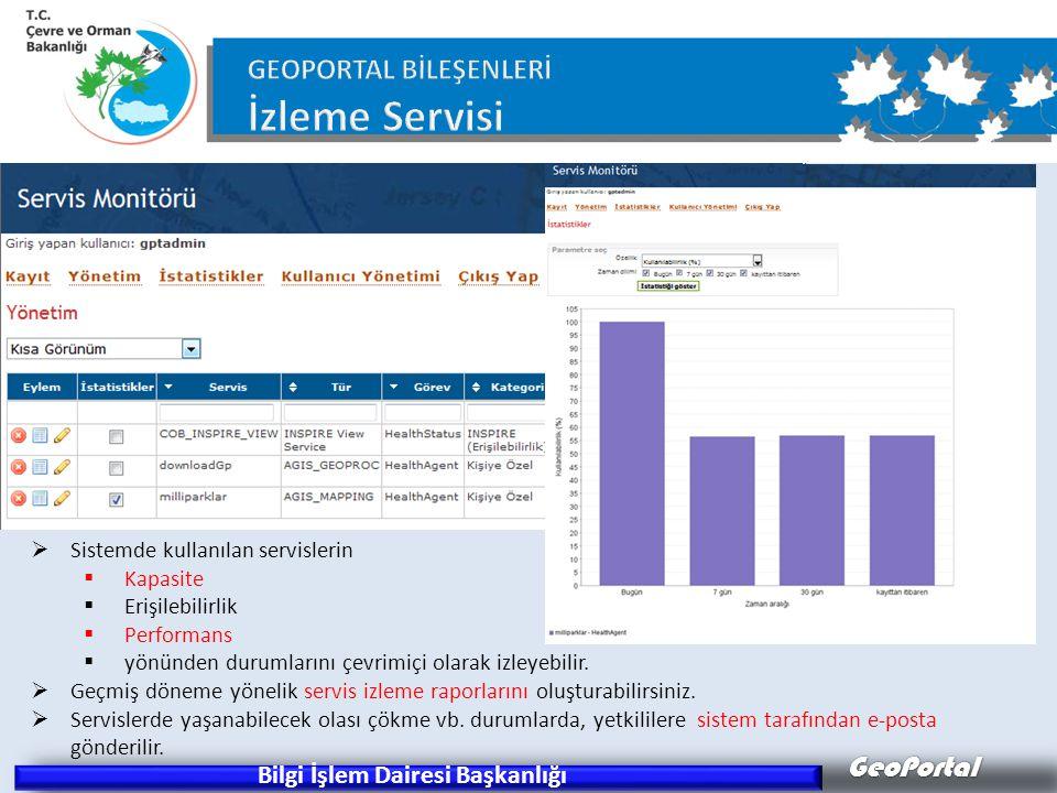 GeoPortal Bilgi İşlem Dairesi Başkanlığı  Sistemde kullanılan servislerin  Kapasite  Erişilebilirlik  Performans  yönünden durumlarını çevrimiçi olarak izleyebilir.