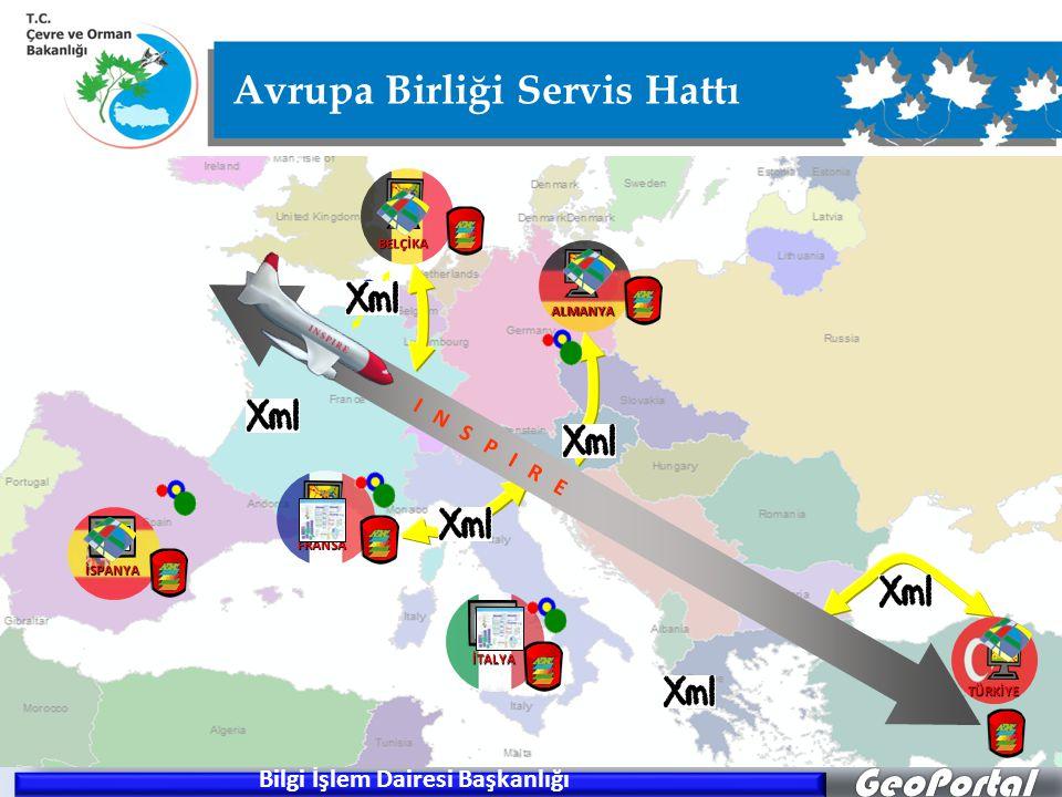 GeoPortal I N S P I R E FRANSA BELÇİKA ALMANYA TÜRKİYE İSPANYA İTALYA Avrupa Birliği Servis Hattı