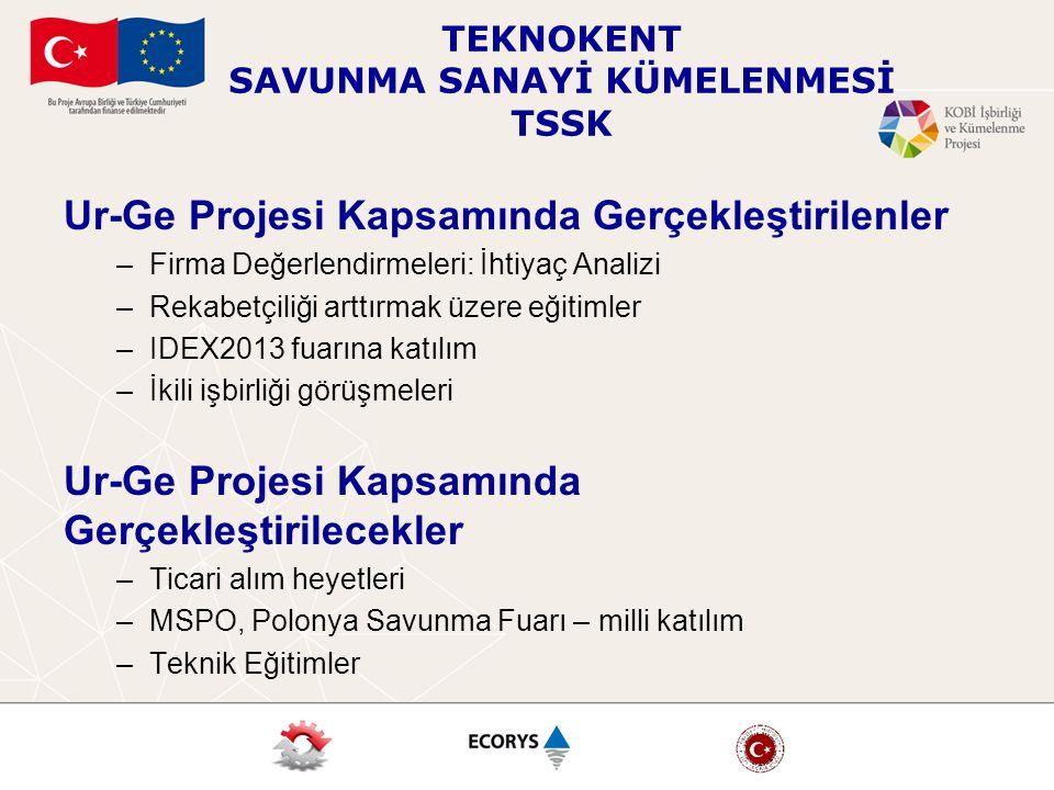 TEKNOKENT SAVUNMA SANAYİ KÜMELENMESİ TSSK Ur-Ge Projesi Kapsamında Gerçekleştirilenler –Firma Değerlendirmeleri: İhtiyaç Analizi –Rekabetçiliği arttırmak üzere eğitimler –IDEX2013 fuarına katılım –İkili işbirliği görüşmeleri Ur-Ge Projesi Kapsamında Gerçekleştirilecekler –Ticari alım heyetleri –MSPO, Polonya Savunma Fuarı – milli katılım –Teknik Eğitimler