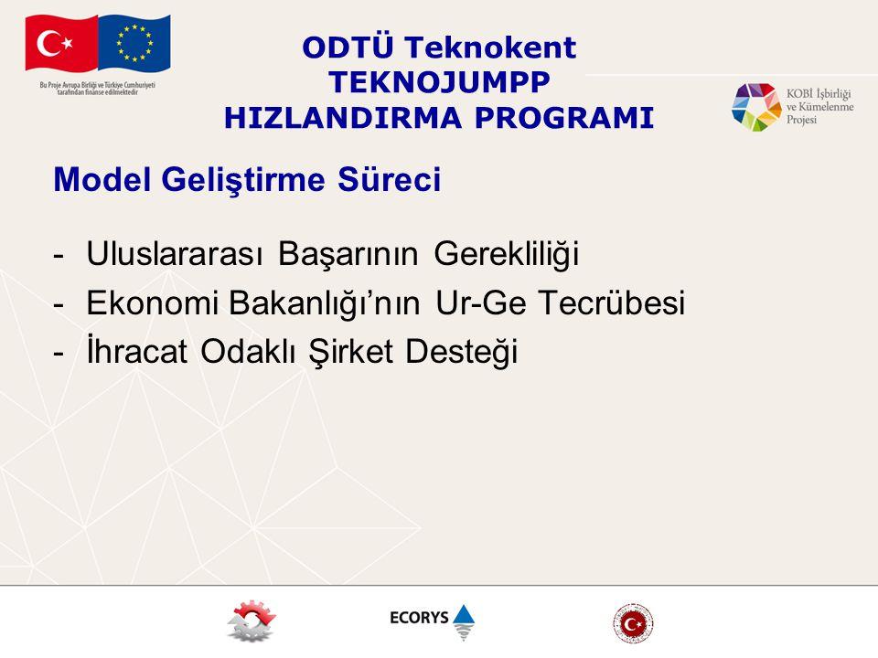 ODTÜ Teknokent TEKNOJUMPP HIZLANDIRMA PROGRAMI Model Geliştirme Süreci -Uluslararası Başarının Gerekliliği -Ekonomi Bakanlığı'nın Ur-Ge Tecrübesi -İhracat Odaklı Şirket Desteği