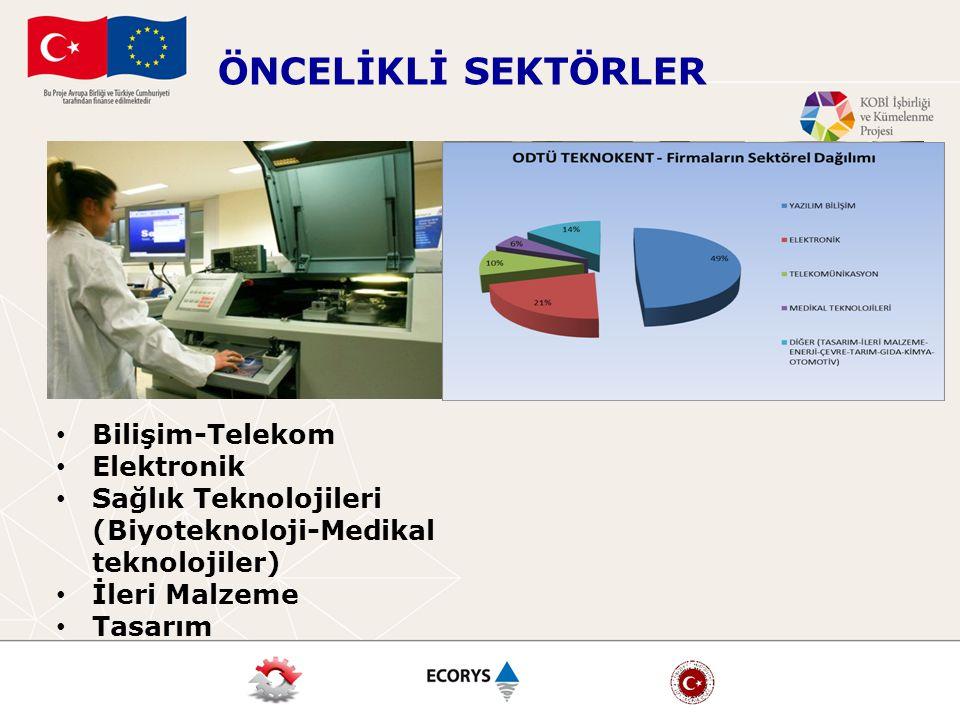 ÖNCELİKLİ SEKTÖRLER Bilişim-Telekom Elektronik Sağlık Teknolojileri (Biyoteknoloji-Medikal teknolojiler) İleri Malzeme Tasarım