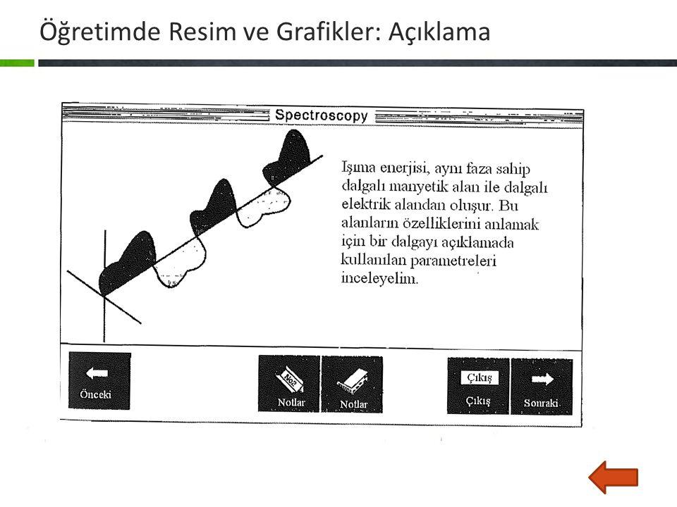 Öğretimde Resim ve Grafikler: Açıklama