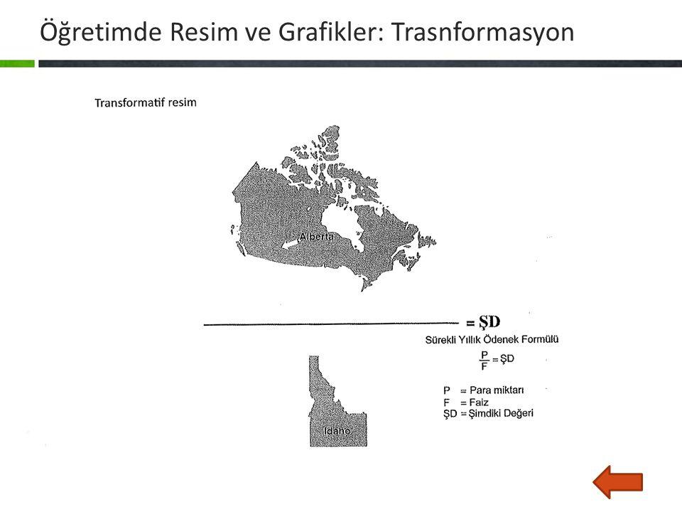 Öğretimde Resim ve Grafikler: Trasnformasyon