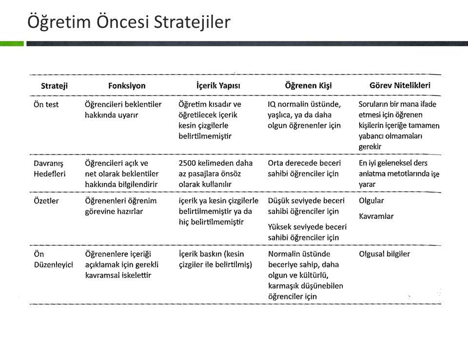 Öğretim Öncesi Stratejiler