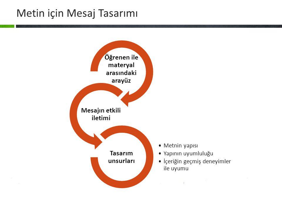 Metin için Mesaj Tasarımı Öğrenen ile materyal arasındaki arayüz Mesajın etkili iletimi Metnin yapısı Yapının uyumluluğu İçeriğin geçmiş deneyimler ile uyumu Tasarım unsurları