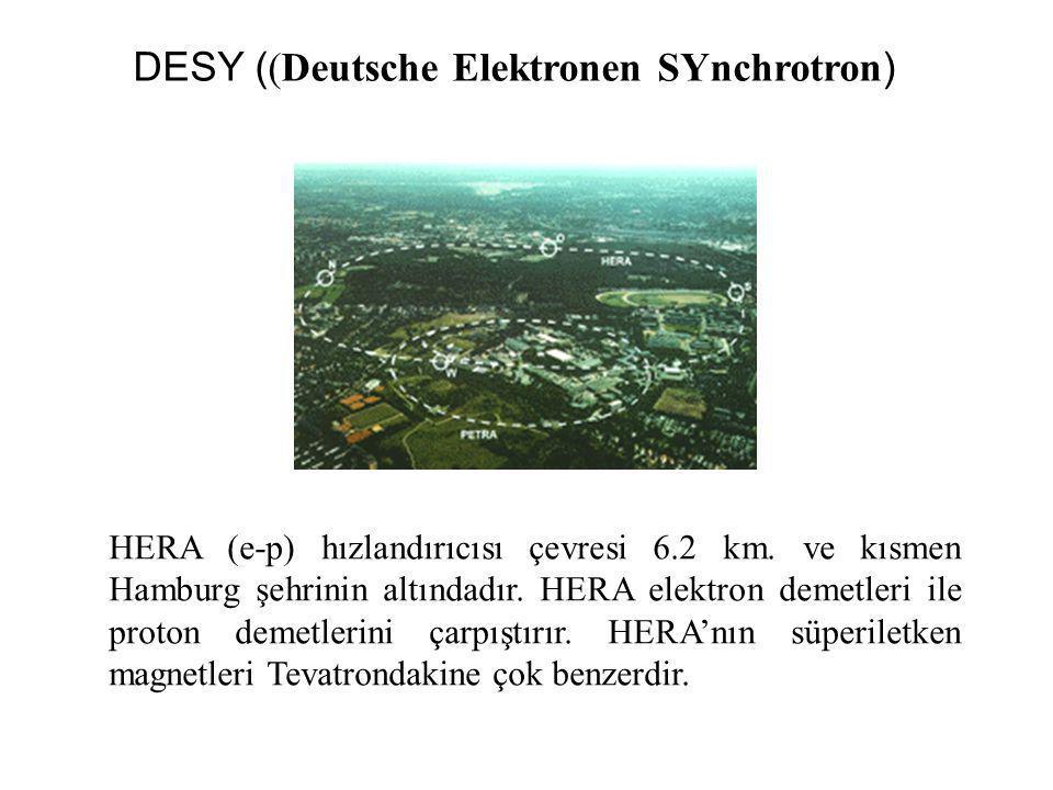 DESY ( (Deutsche Elektronen SYnchrotron ) HERA (e-p) hızlandırıcısı çevresi 6.2 km. ve kısmen Hamburg şehrinin altındadır. HERA elektron demetleri ile