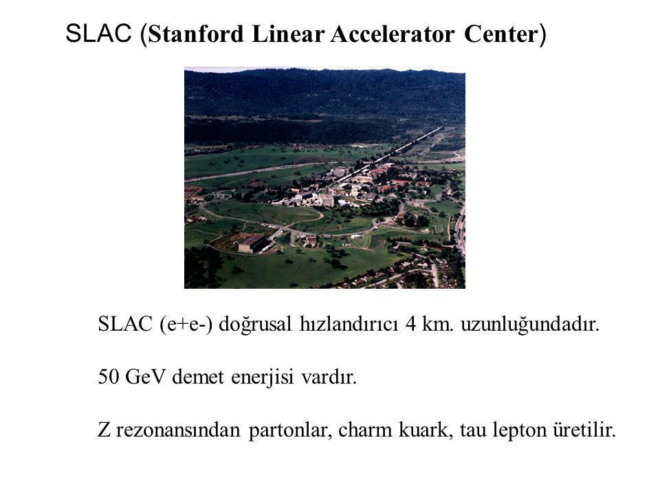SLAC ( Stanford Linear Accelerator Center ) SLAC (e+e-) doğrusal hızlandırıcı 4 km. uzunluğundadır. 50 GeV demet enerjisi vardır. Z rezonansından part