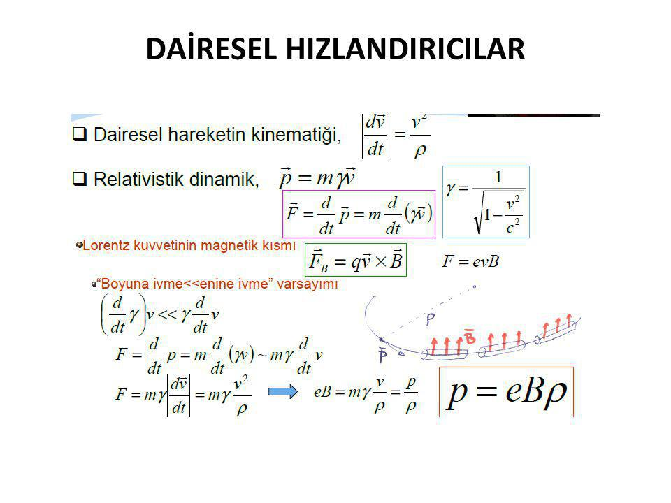 DAİRESEL HIZLANDIRICILAR