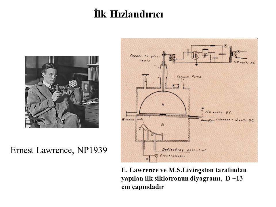 Ernest Lawrence, NP1939 E. Lawrence ve M.S.Livingston tarafından yapılan ilk siklotronun diyagramı, D ~13 cm çapındadır İlk Hızlandırıcı
