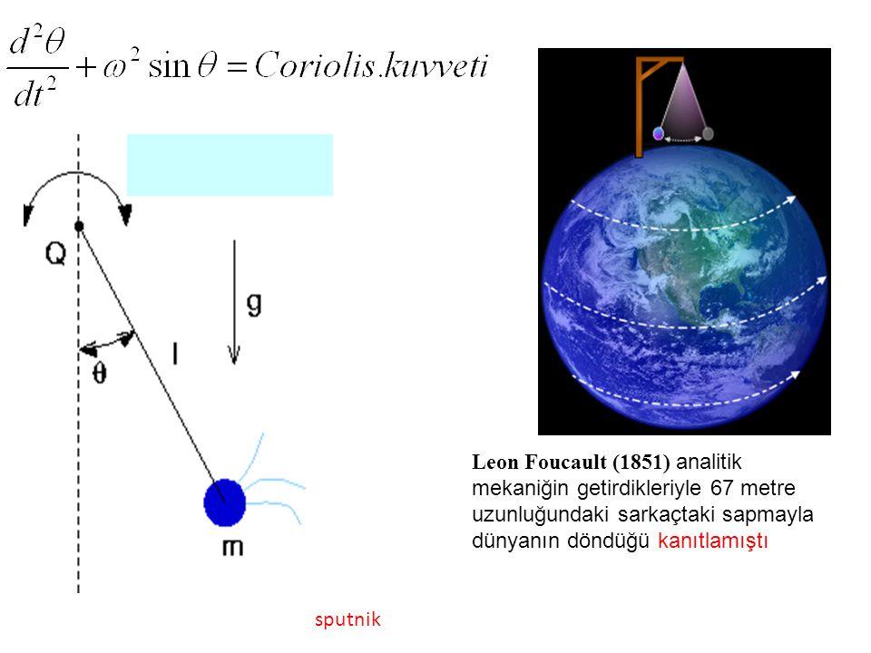 Leon Foucault (1851) analitik mekaniğin getirdikleriyle 67 metre uzunluğundaki sarkaçtaki sapmayla dünyanın döndüğü kanıtlamıştı sputnik