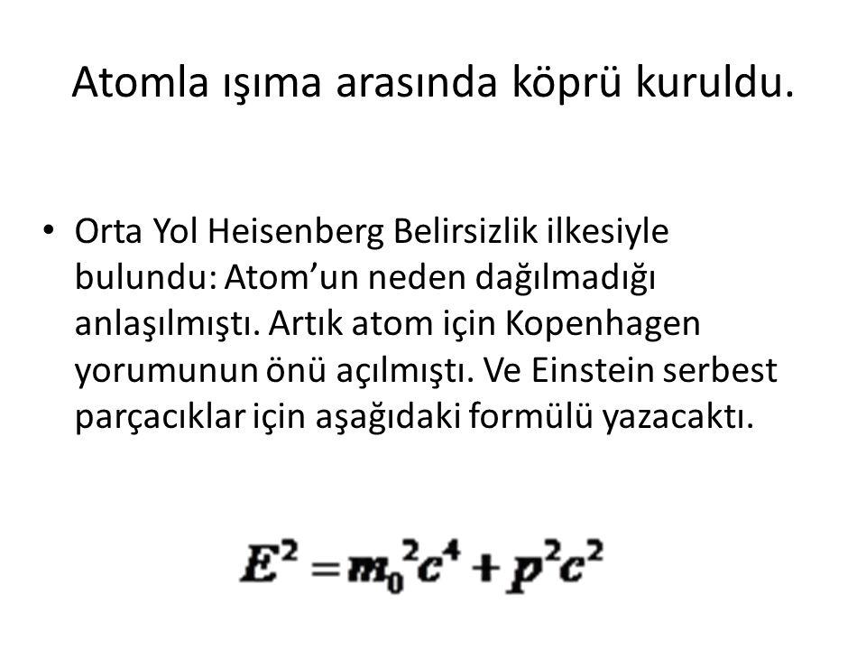 Atomla ışıma arasında köprü kuruldu. Orta Yol Heisenberg Belirsizlik ilkesiyle bulundu: Atom'un neden dağılmadığı anlaşılmıştı. Artık atom için Kopenh