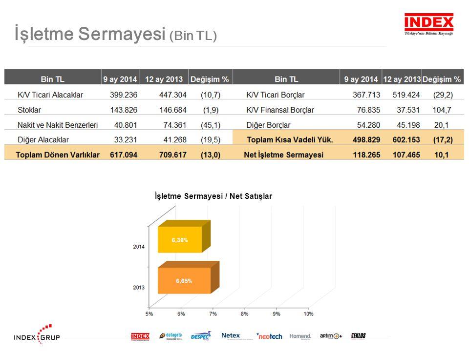 İşletme Sermayesi (Bin TL) İşletme Sermayesi / Net Satışlar