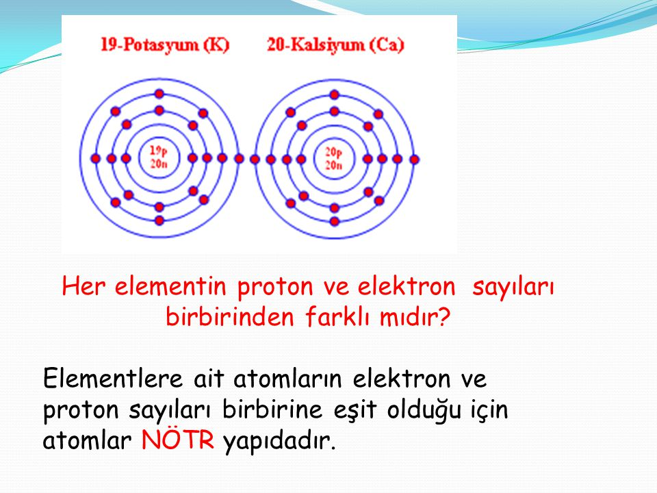 Her elementin proton ve elektron sayıları birbirinden farklı mıdır.