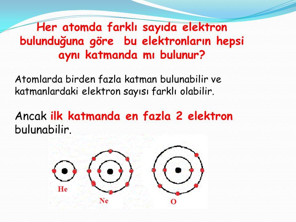 Her atomda farklı sayıda elektron bulunduğuna göre bu elektronların hepsi aynı katmanda mı bulunur.