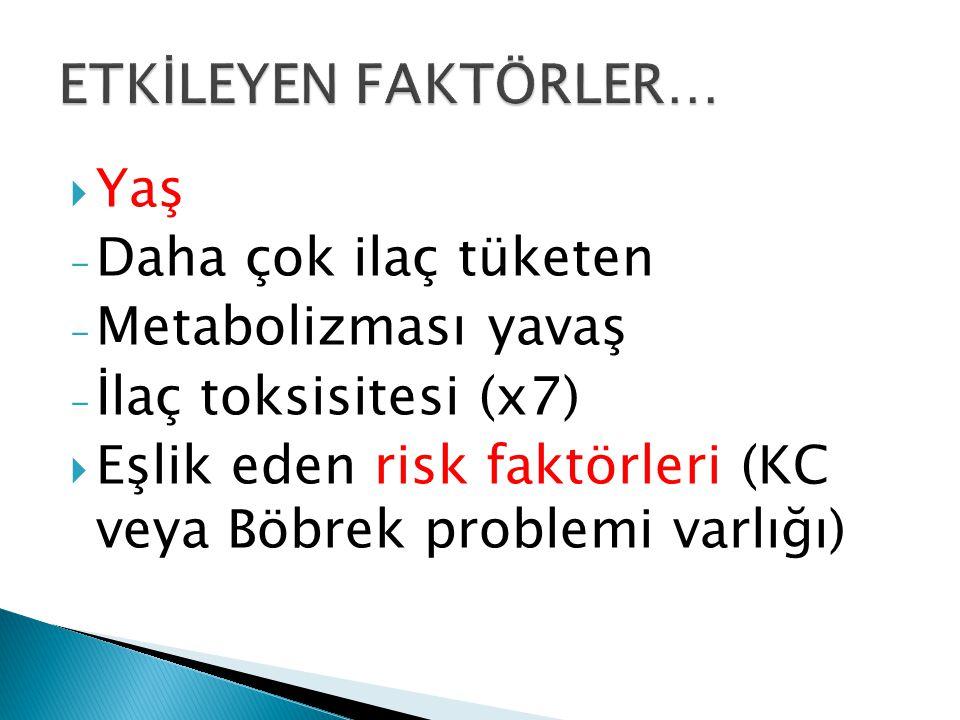  Yaş - Daha çok ilaç tüketen - Metabolizması yavaş - İlaç toksisitesi (x7)  Eşlik eden risk faktörleri (KC veya Böbrek problemi varlığı)
