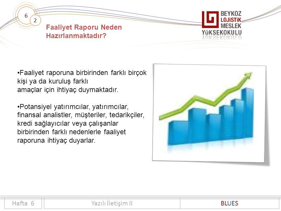 6 2 Faaliyet Raporu Neden Hazırlanmaktadır.