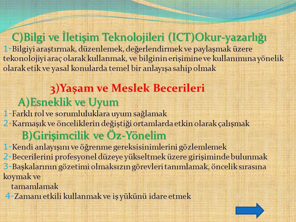 C)Bilgi ve İletişim Teknolojileri (ICT)Okur-yazarlığı C)Bilgi ve İletişim Teknolojileri (ICT)Okur-yazarlığı 1- Bilgiyi araştırmak, düzenlemek, değerlendirmek ve paylaşmak üzere tekonolojiyi araç olarak kullanmak, ve bilginin erişimine ve kullanımına yönelik olarak etik ve yasal konularda temel bir anlayışa sahip olmak 3)Yaşam ve Meslek Becerileri A)Esneklik ve Uyum 1- Farklı rol ve sorumluluklara uyum sağlamak 2- Karmaşık ve önceliklerin değiştiği ortamlarda etkin olarak çalışmak B)Girişimcilik ve Öz-Yönelim 1- Kendi anlayışını ve öğrenme gereksisinimlerini gözlemlemek 2- Becerilerini profesyonel düzeye yükseltmek üzere girişiminde bulunmak 3- Başkalarının gözetimi olmaksızın görevleri tanımlamak, öncelik sırasına koymak ve tamamlamak 4- Zamanı etkili kullanmak ve iş yükünü idare etmek