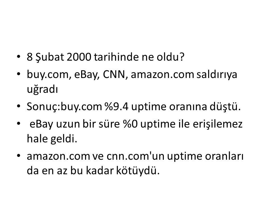 8 Şubat 2000 tarihinde ne oldu? buy.com, eBay, CNN, amazon.com saldırıya uğradı Sonuç:buy.com %9.4 uptime oranına düştü. eBay uzun bir süre %0 uptime